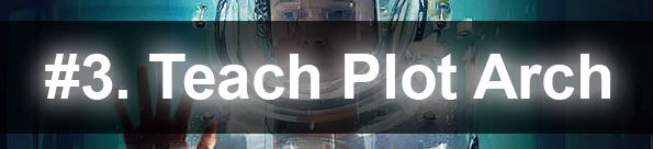 3PlotArch